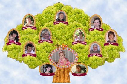 Генеалогическое дерево.
